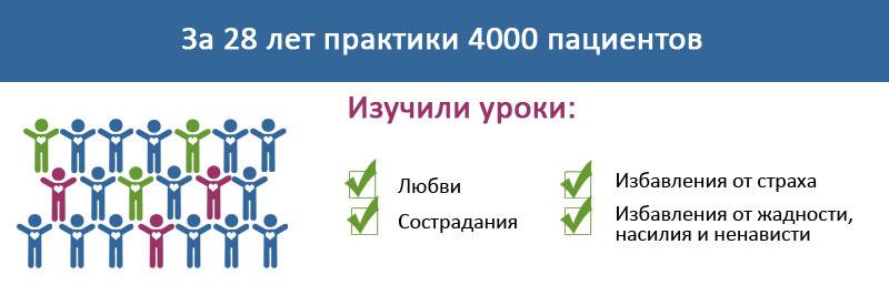 4000-pasientov_mini