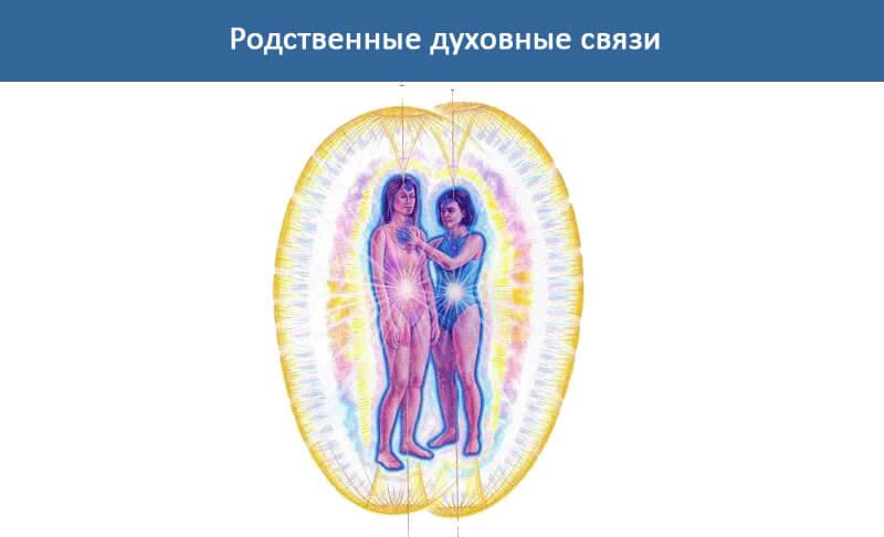 Duhovnie-svyaz3i