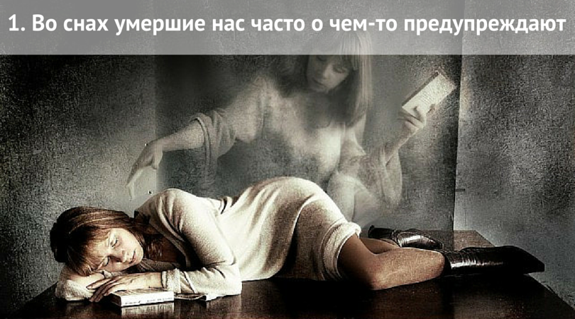 толкование сна видеть мертвым знакомого человека