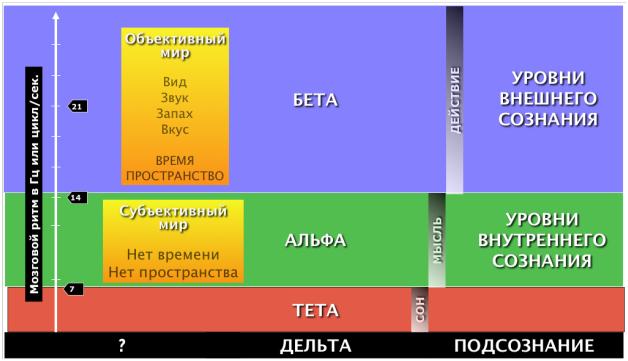классификация Хозе Сильва