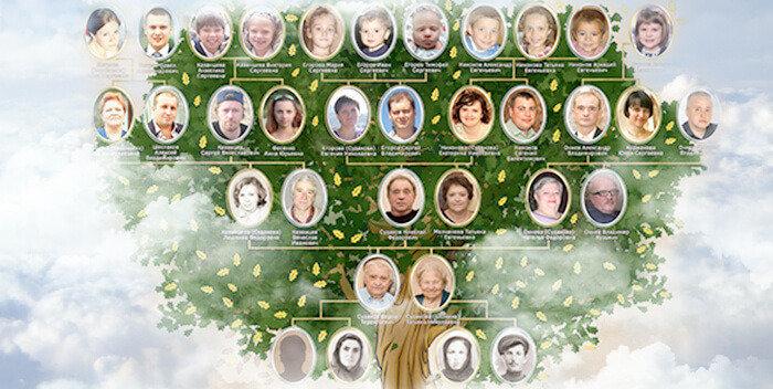 Миссия рода: продолжение фамильной династии